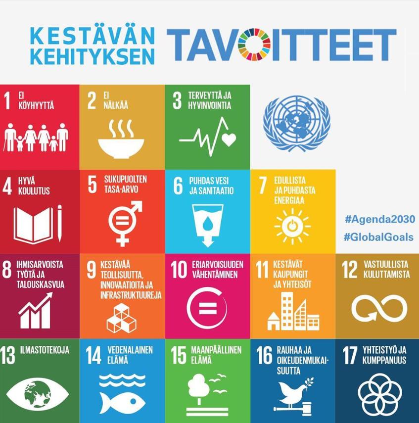 YK SDG2030.png