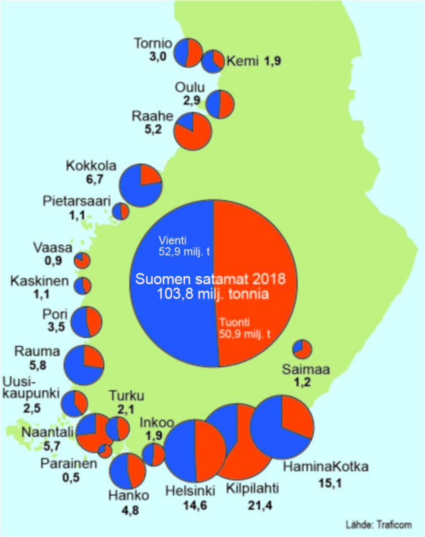 Satamien_liikennemäärät_2018.jpg